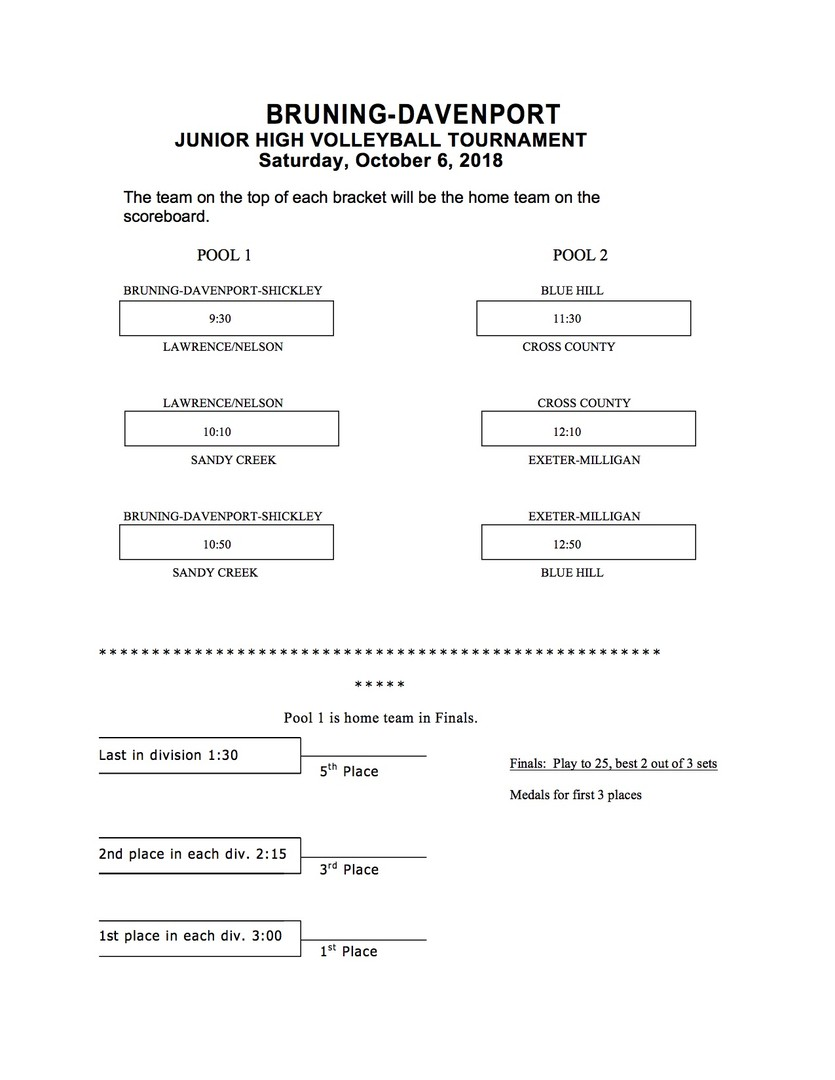 BDS Junior High Volleyball Tournament Bracket